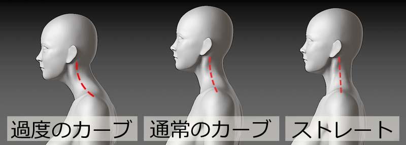 頚椎のカーブ